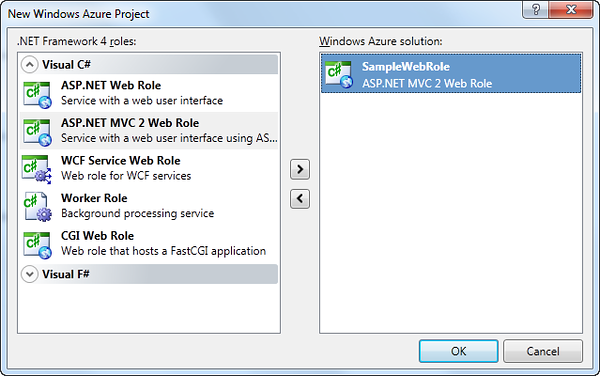 Windows Azure Roles